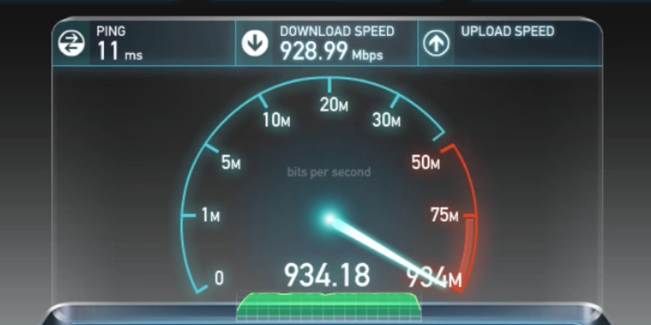 AT&T Internet Speeds