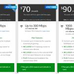 Att Internet Specials >> At T Internet Prices