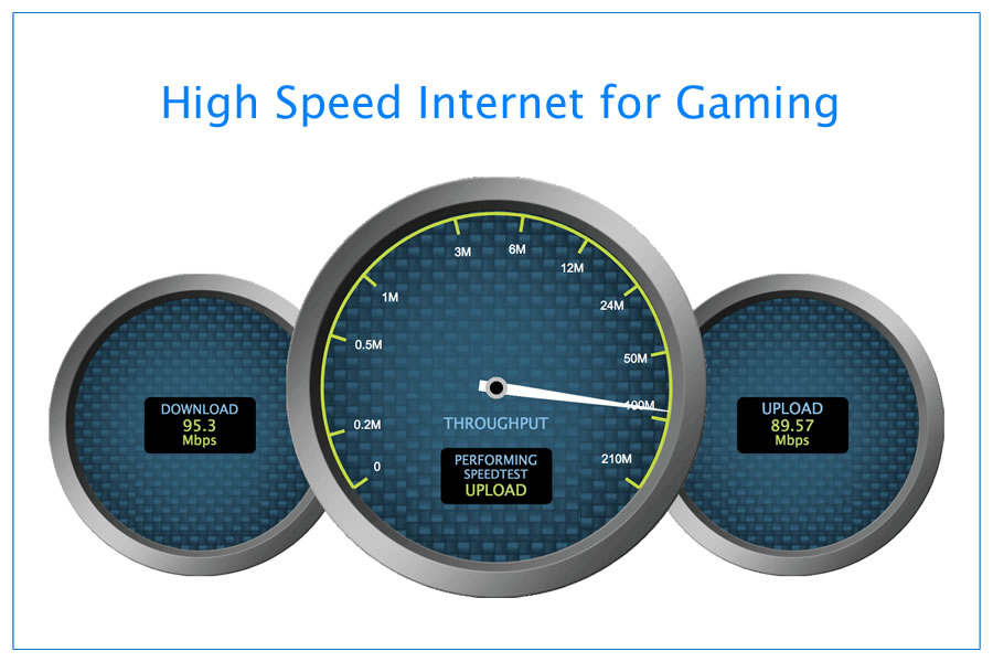 Internet for Gaming